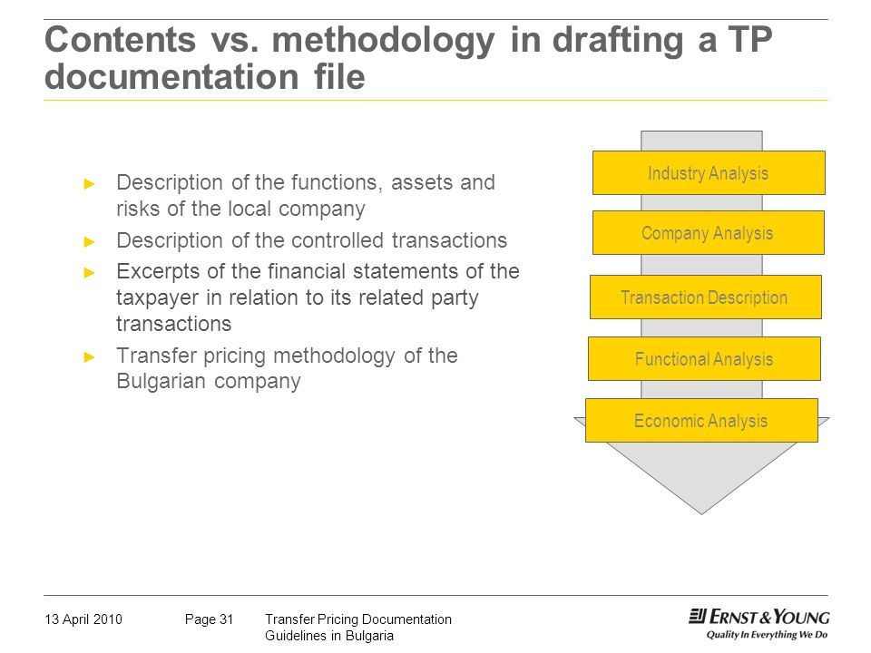 Contents vs. methodology in drafting a TP documentation file