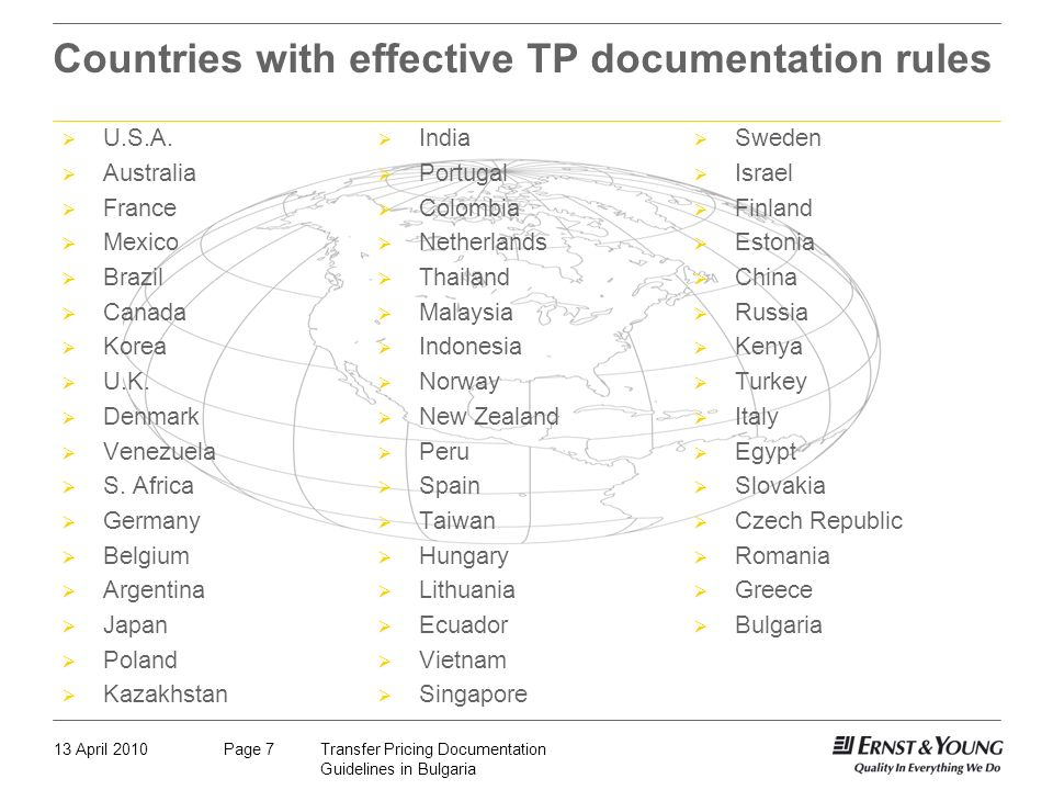 Countries with effective TP documentation rules