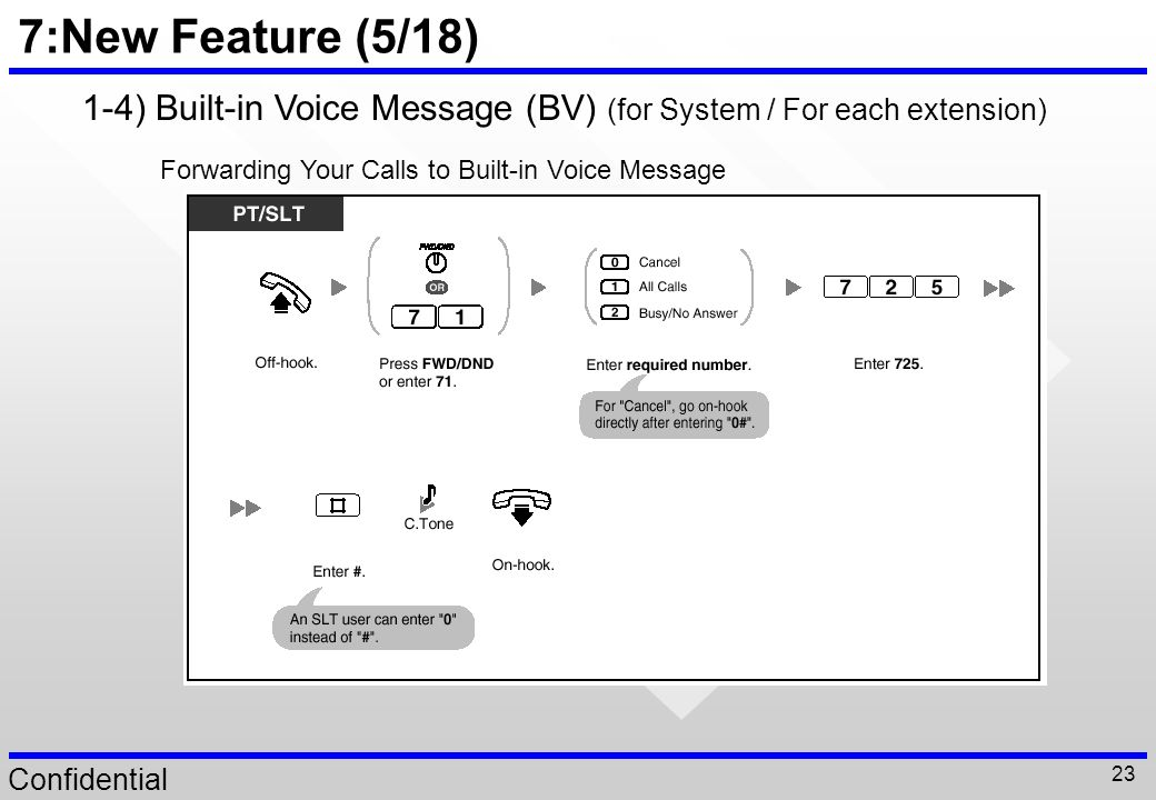 7:New Feature (5/18) 1-4) Built-in Voice Message (BV) (for System / For each extension) Forwarding Your Calls to Built-in Voice Message.