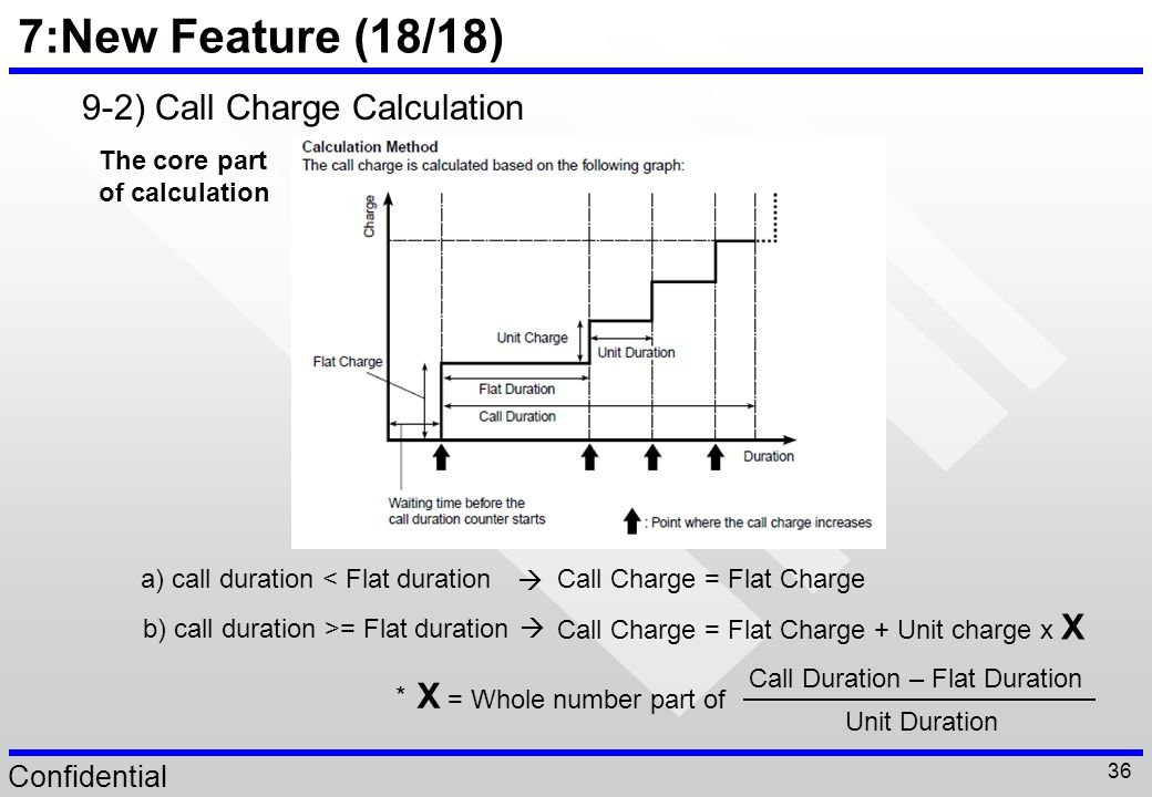 7:New Feature (18/18) 9-2) Call Charge Calculation