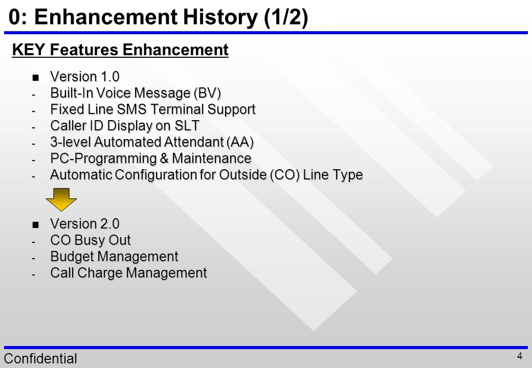 0: Enhancement History (1/2)