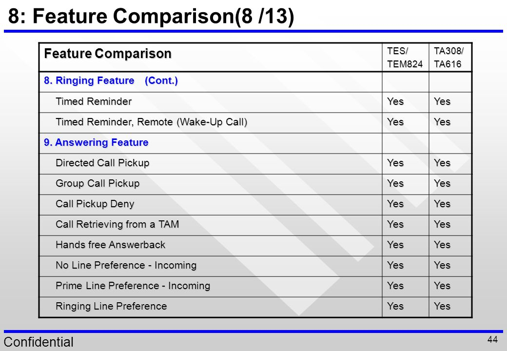 8: Feature Comparison(8 /13)