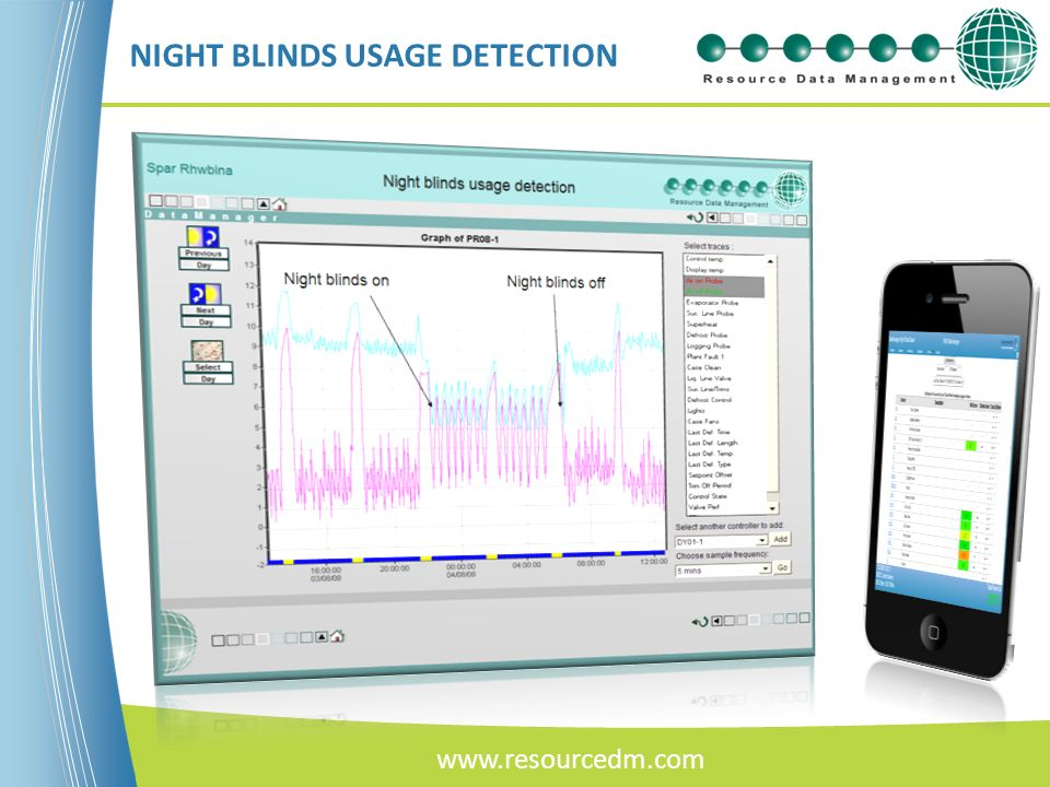 NIGHT BLINDS USAGE DETECTION