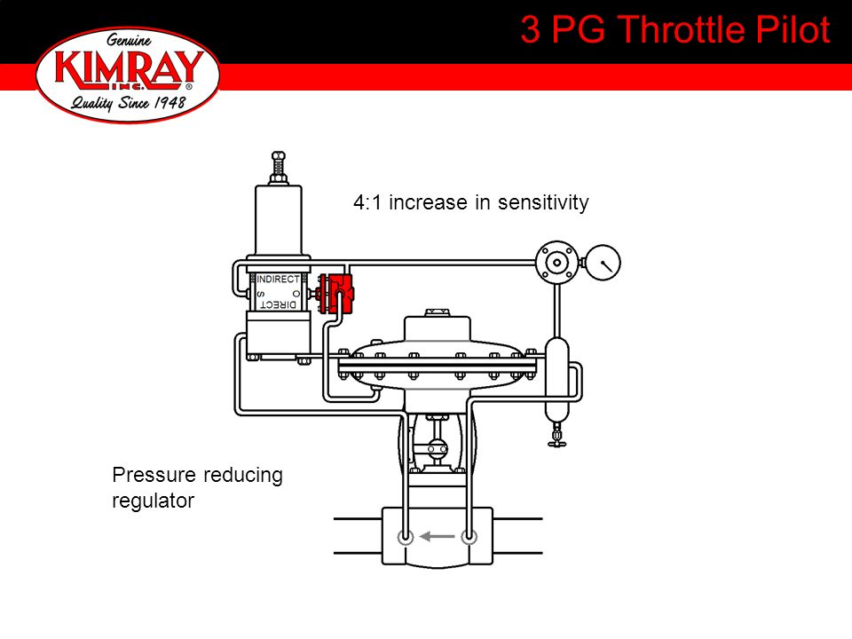 3 PG Throttle Pilot 4:1 increase in sensitivity Pressure reducing