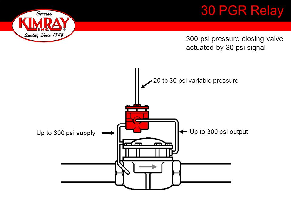30 PGR Relay 300 psi pressure closing valve actuated by 30 psi signal