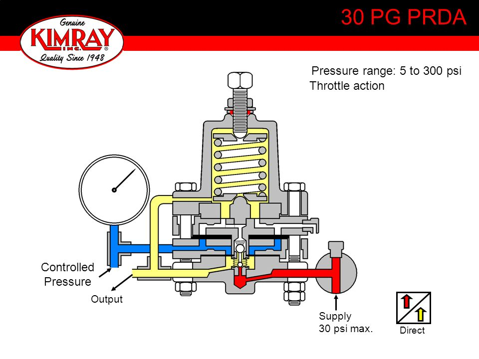 30 PG PRDA Pressure range: 5 to 300 psi Throttle action Controlled
