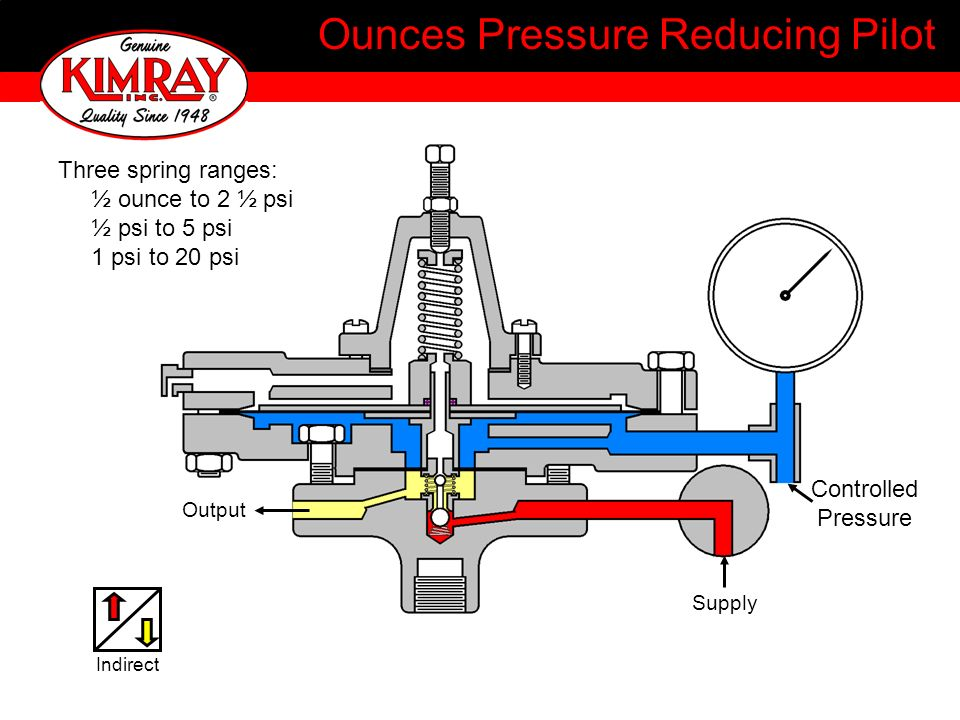 Ounces Pressure Reducing Pilot