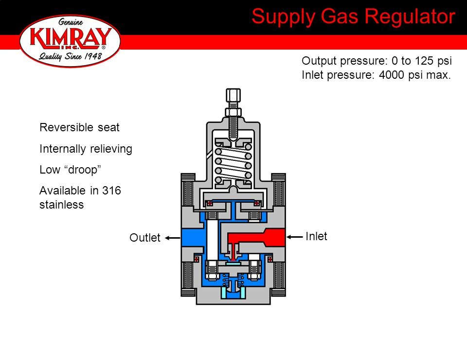 Supply Gas Regulator Output pressure: 0 to 125 psi