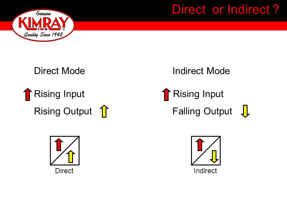 Direct or Indirect Direct Mode Indirect Mode