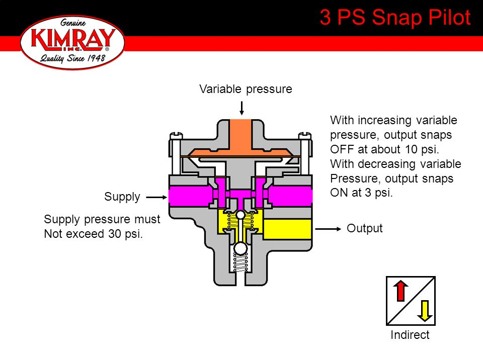 3 PS Snap Pilot Variable pressure With increasing variable