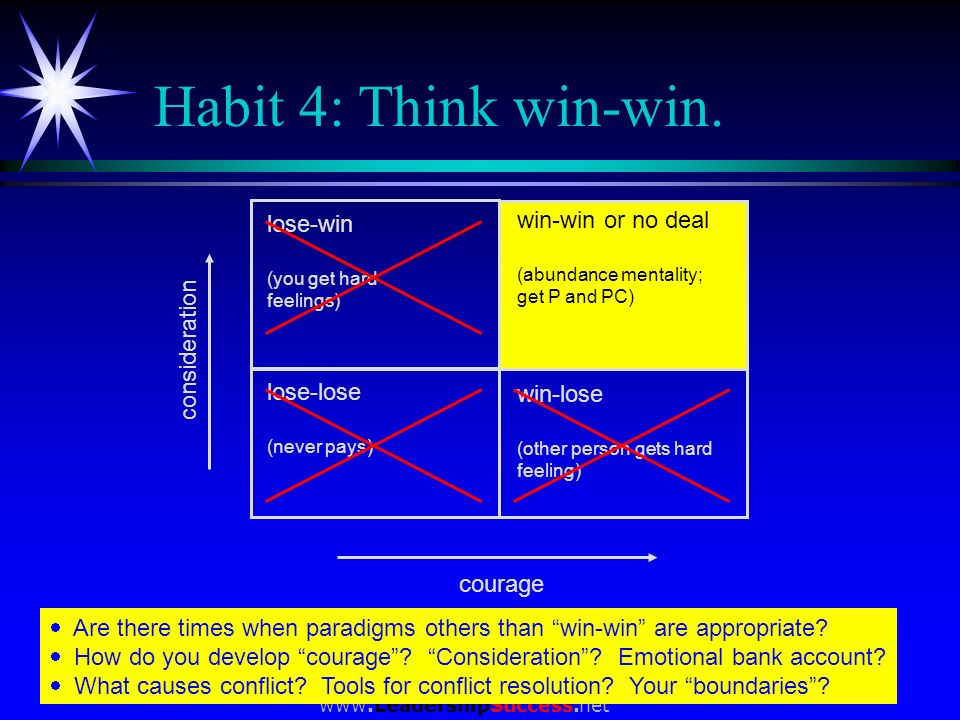Habit 4: Think win-win. win-win or no deal lose-win consideration