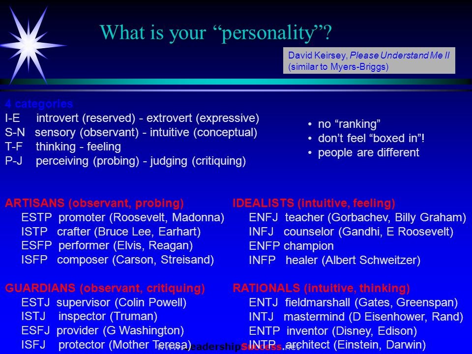 What is your personality