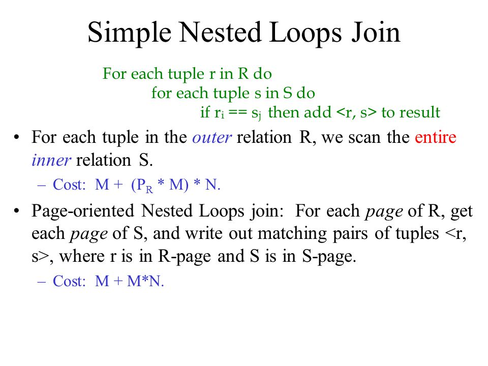 Simple Nested Loops Join