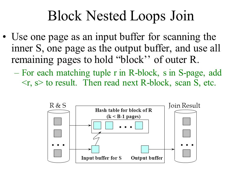 Block Nested Loops Join