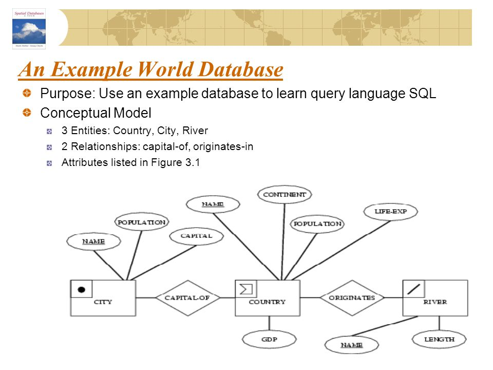 An Example World Database