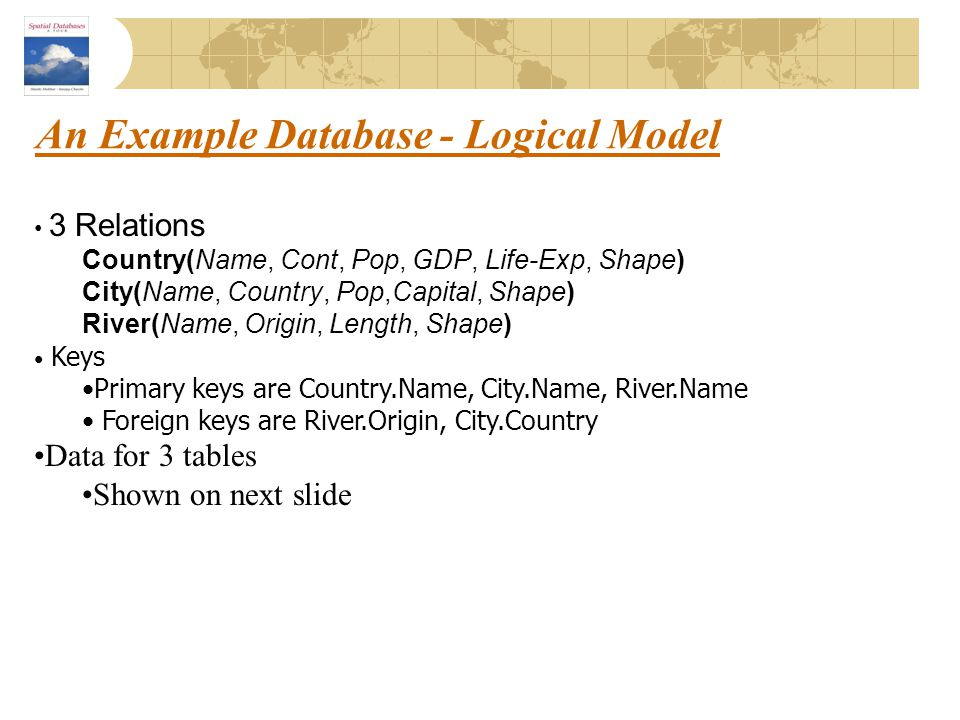An Example Database - Logical Model