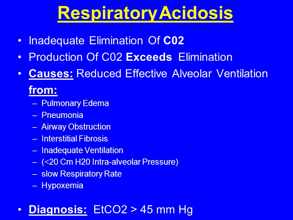 Respiratory Acidosis Inadequate Elimination Of C02
