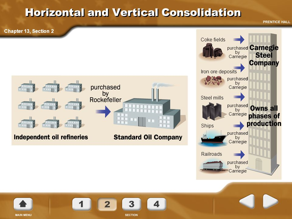 Horizontal and Vertical Consolidation