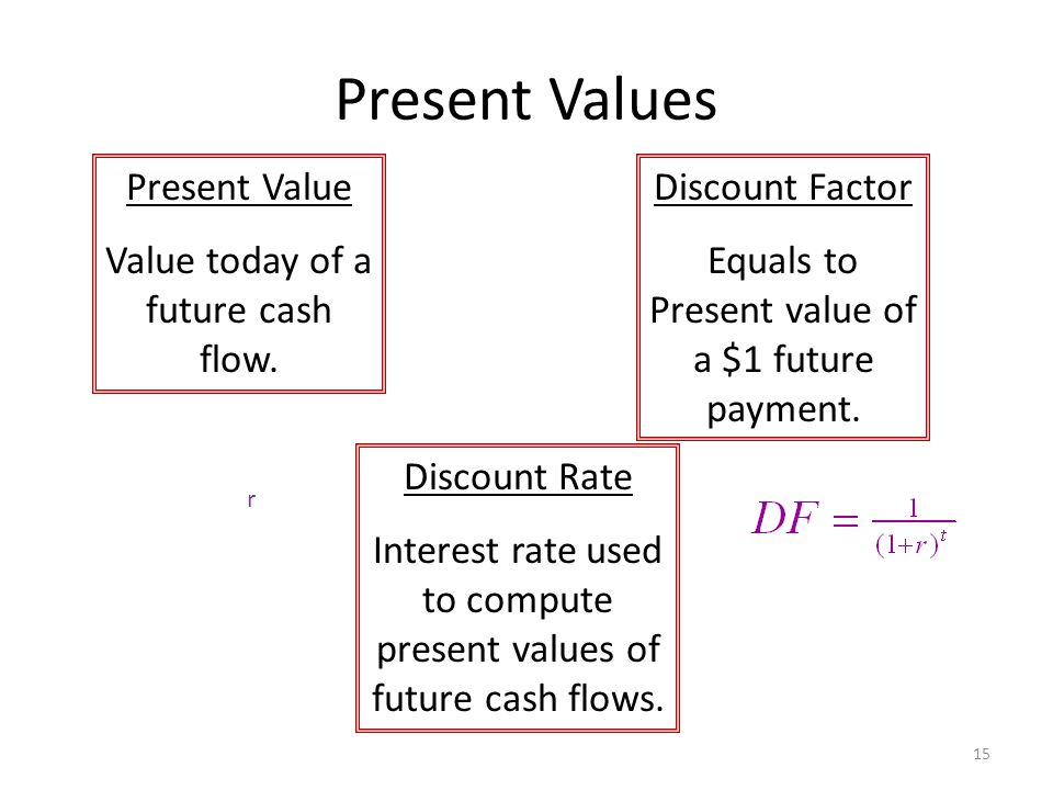 Present Values Present Value Value today of a future cash flow.