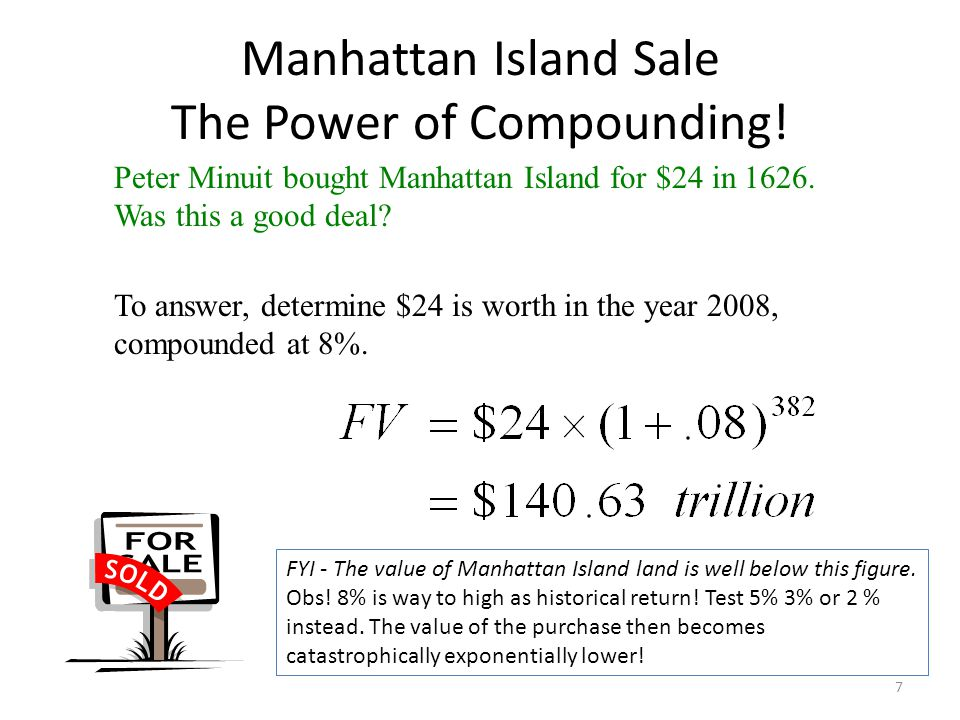 Manhattan Island Sale The Power of Compounding!