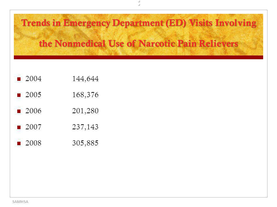 : Trends in Emergency Department (ED) Visits Involving the Nonmedical Use of Narcotic Pain Relievers