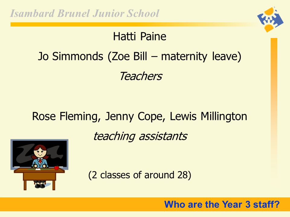 Jo Simmonds (Zoe Bill – maternity leave) Teachers