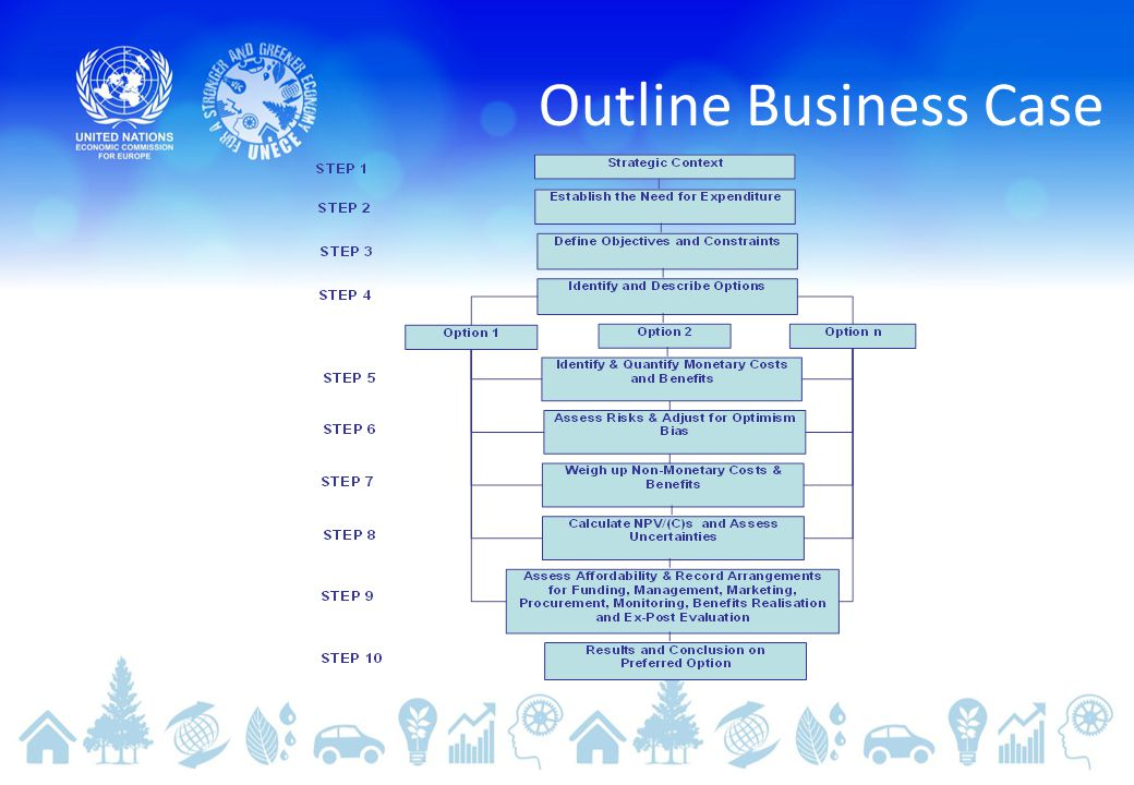 Outline Business Case
