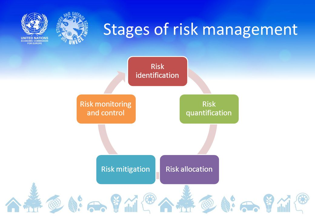 Stages of risk management