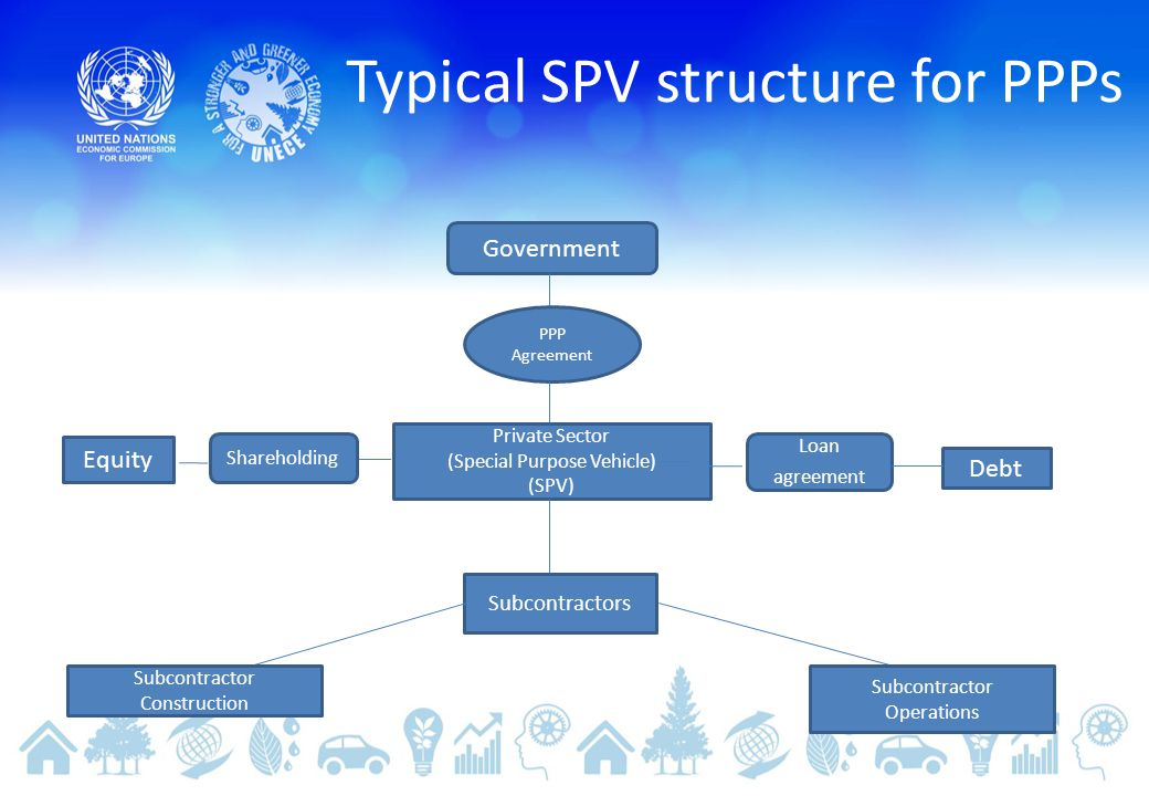 Typical SPV structure for PPPs