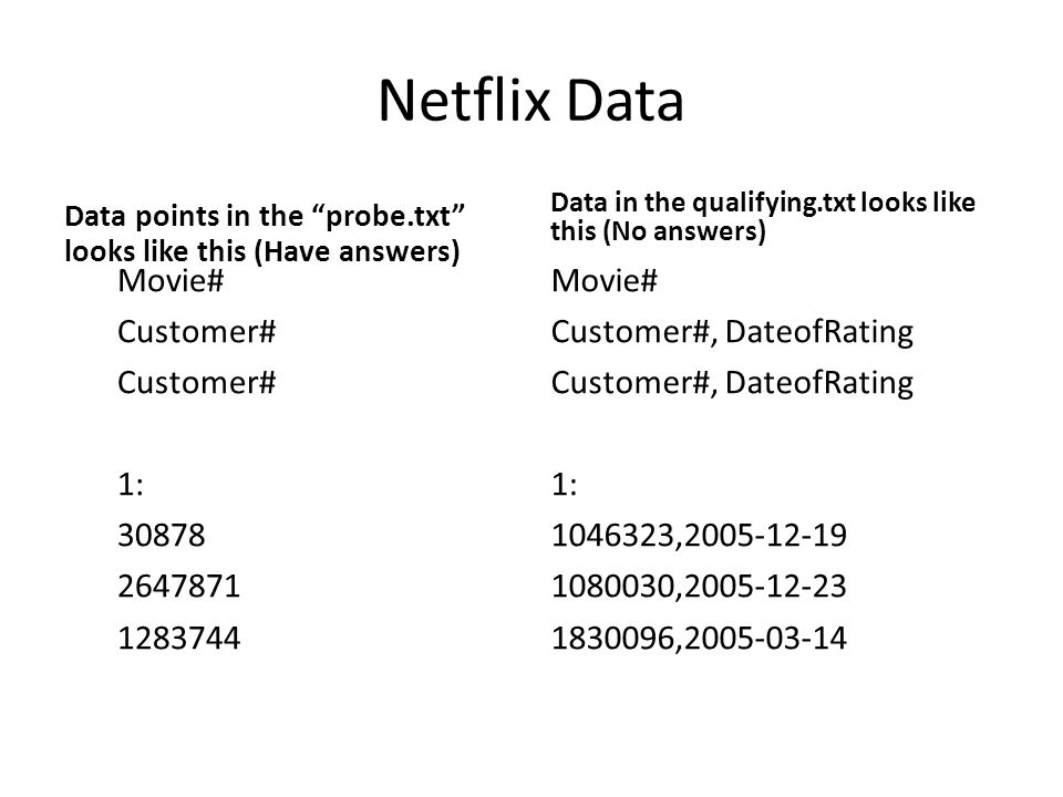 Netflix Data Movie# Customer# 1: 30878 2647871 1283744