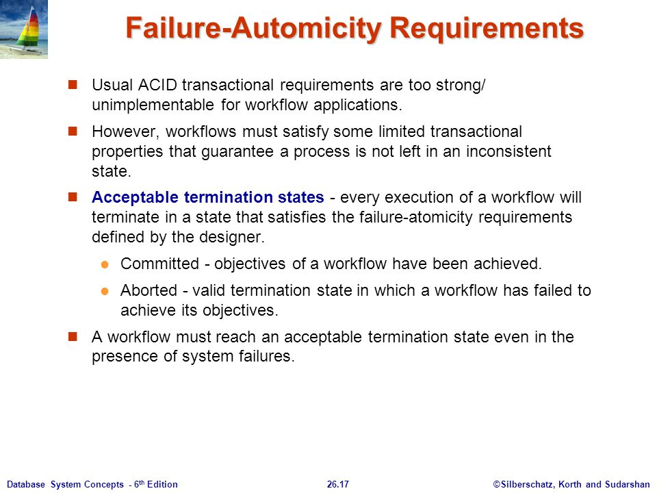 Failure-Automicity Requirements