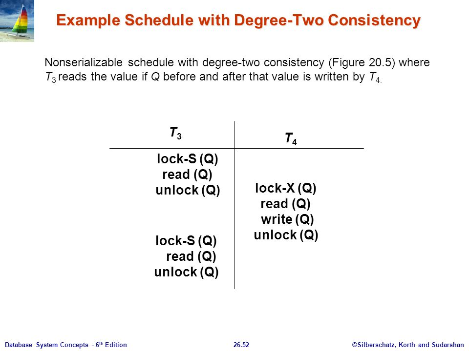 Example Schedule with Degree-Two Consistency