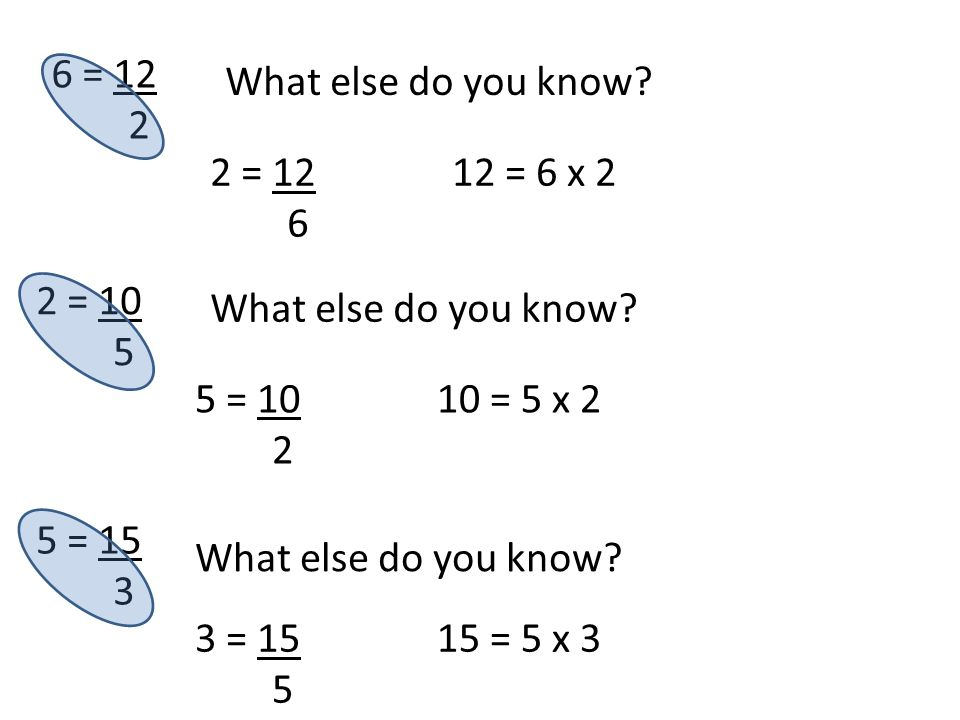 6 = 12 2. What else do you know 2 = 12. 6. 12 = 6 x 2. 2 = 10. 5. What else do you know 5 = 10.
