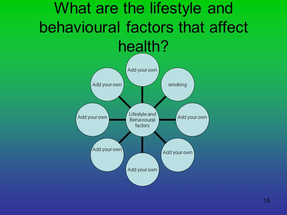 What are the lifestyle and behavioural factors that affect health