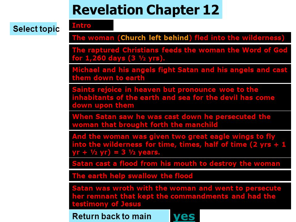 Revelation Chapter 12 yes Select topic Return back to main menu Intro