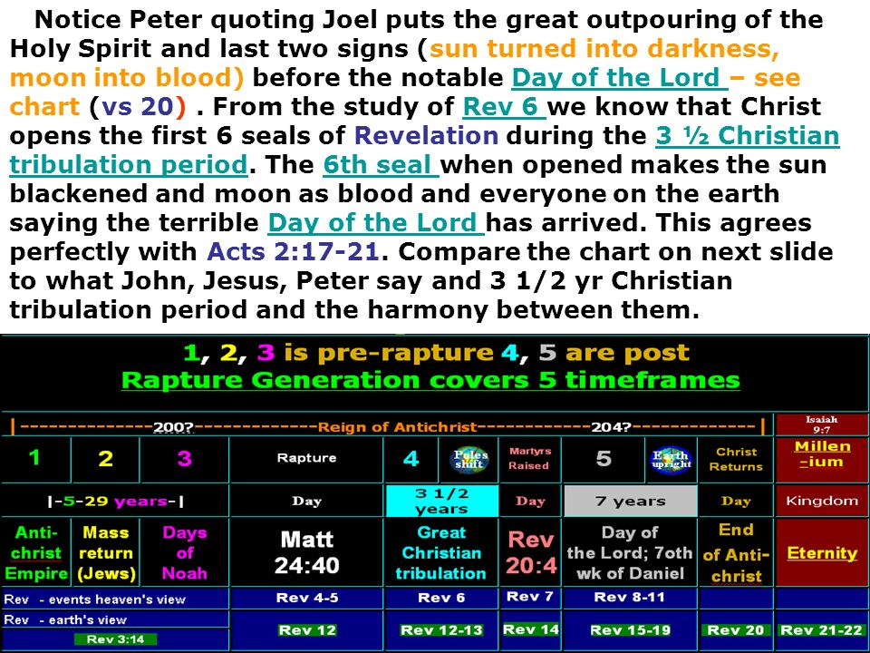 Notice Peter quoting Joel puts the great outpouring of the Holy Spirit and last two signs (sun turned into darkness, moon into blood) before the notable Day of the Lord – see chart (vs 20) .