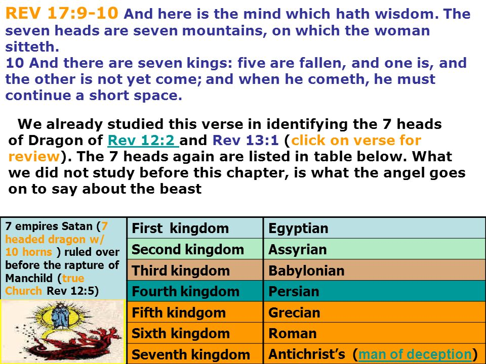 REV 17:9-10 And here is the mind which hath wisdom