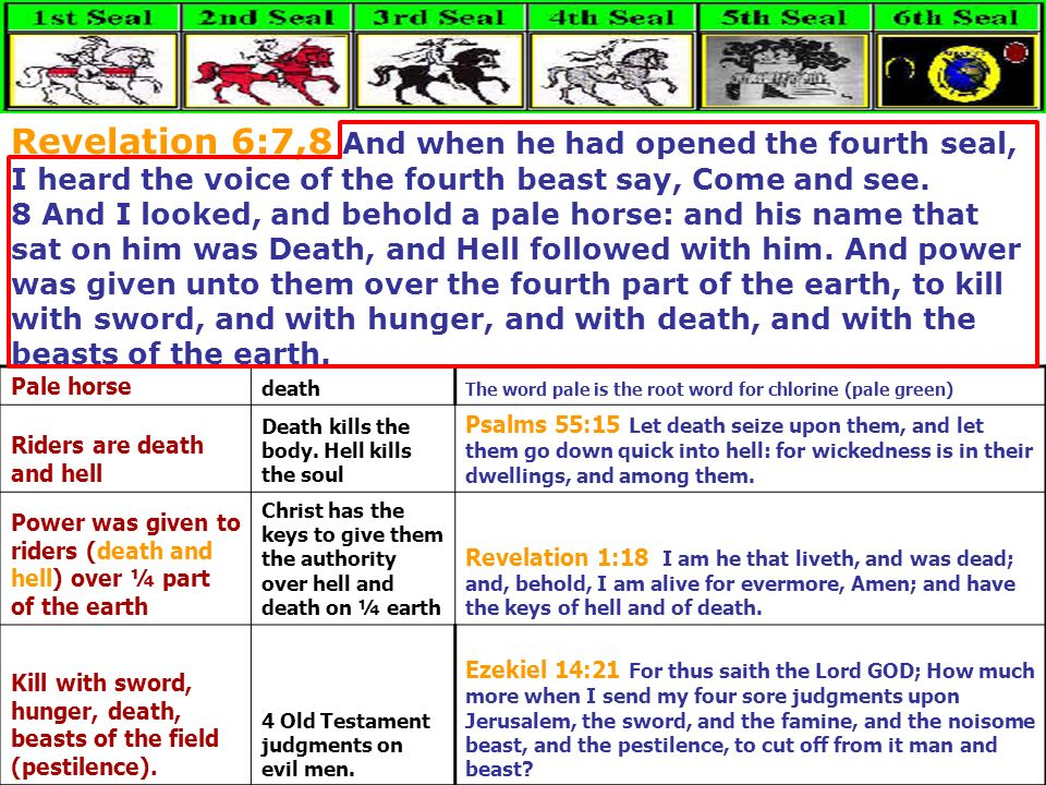 Revelation 6:7,8 And when he had opened the fourth seal, I heard the voice of the fourth beast say, Come and see.