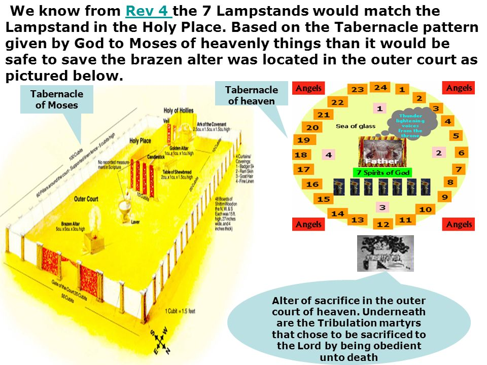 We know from Rev 4 the 7 Lampstands would match the Lampstand in the Holy Place. Based on the Tabernacle pattern given by God to Moses of heavenly things than it would be safe to save the brazen alter was located in the outer court as pictured below.