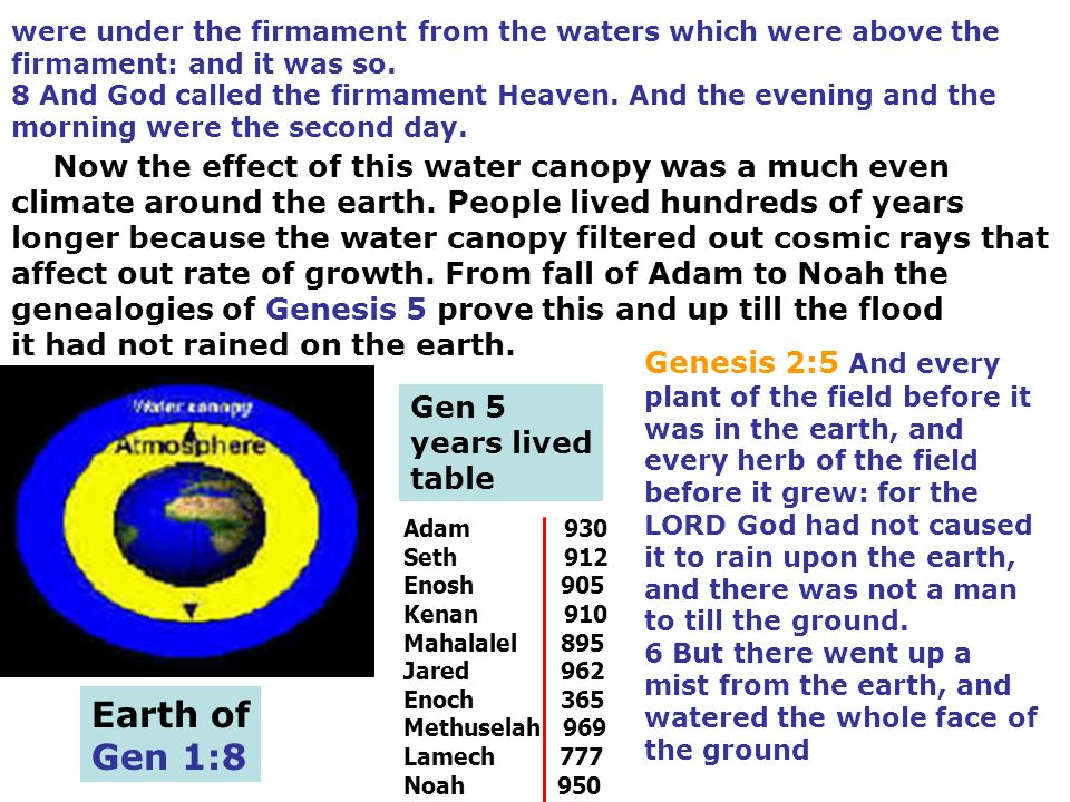 were under the firmament from the waters which were above the firmament: and it was so. 8 And God called the firmament Heaven. And the evening and the morning were the second day.