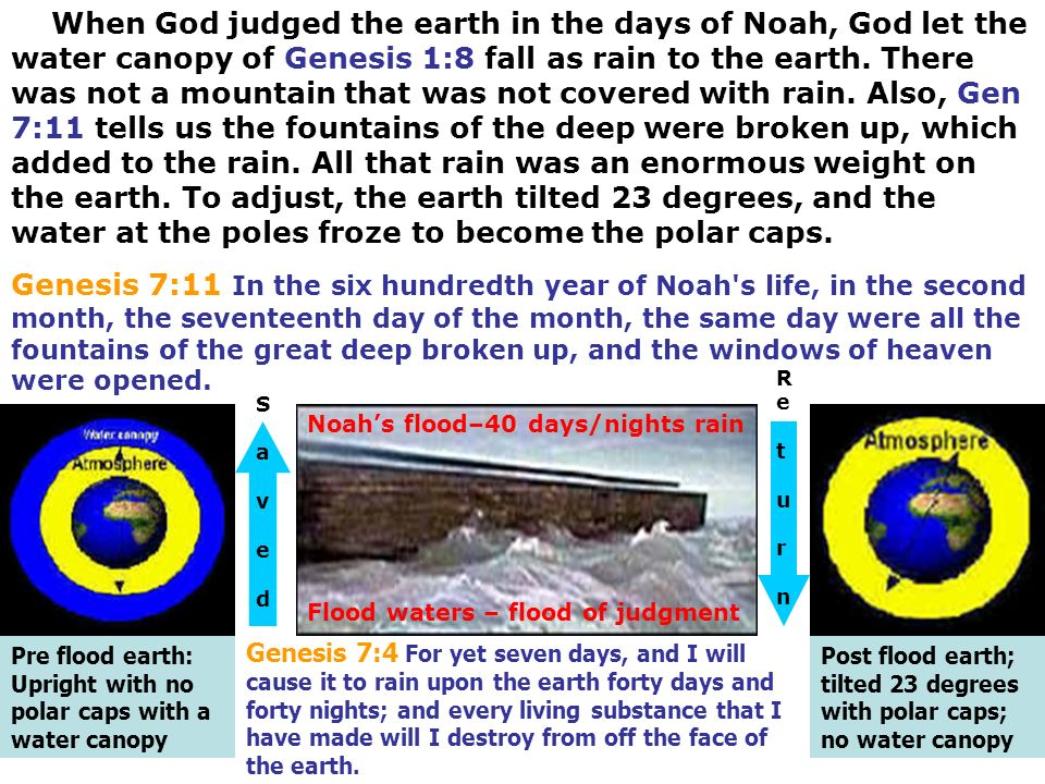 Noah's flood–40 days/nights rain Flood waters – flood of judgment