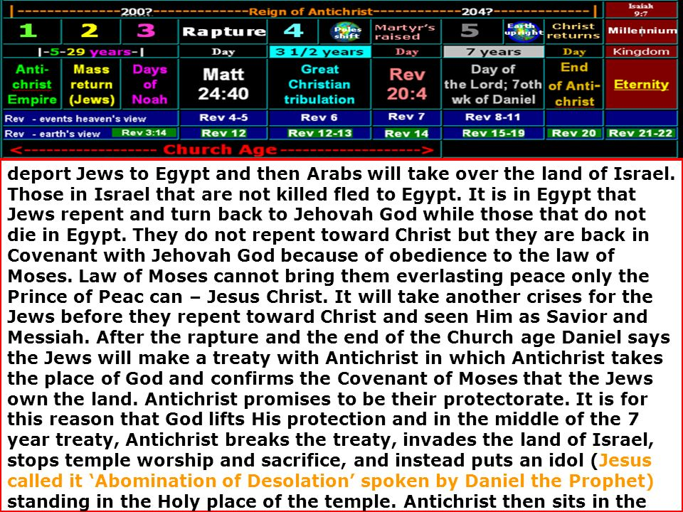 deport Jews to Egypt and then Arabs will take over the land of Israel