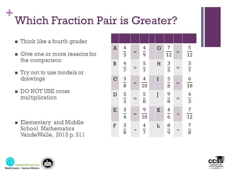 Which Fraction Pair is Greater