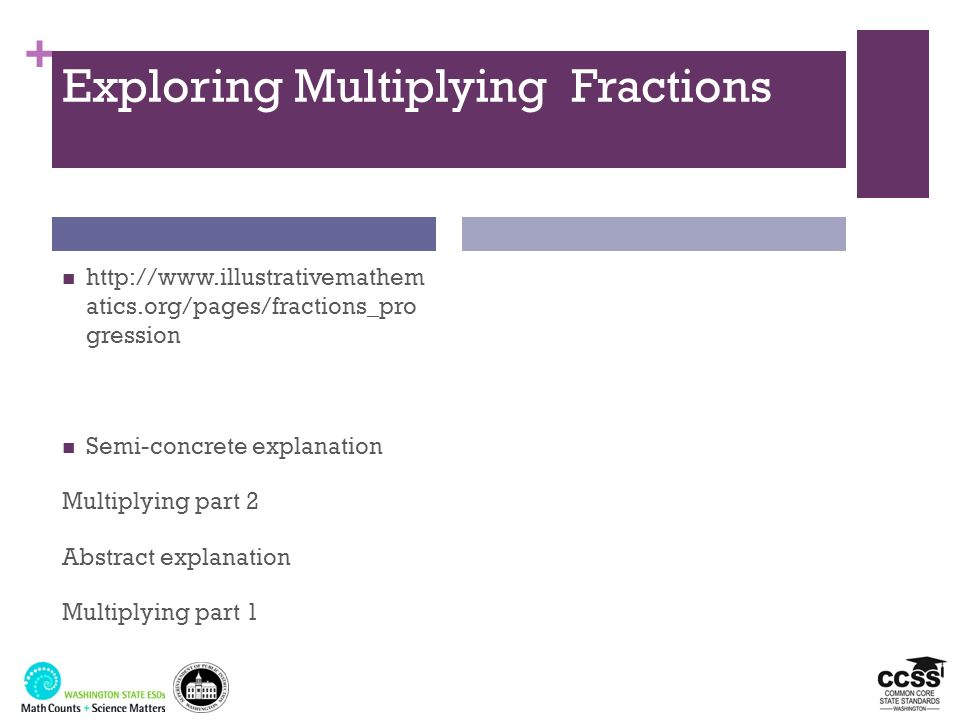 Exploring Multiplying Fractions