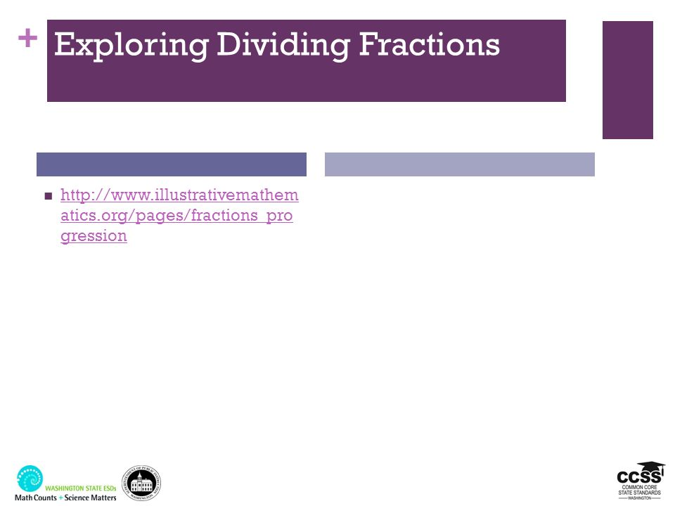 Exploring Dividing Fractions