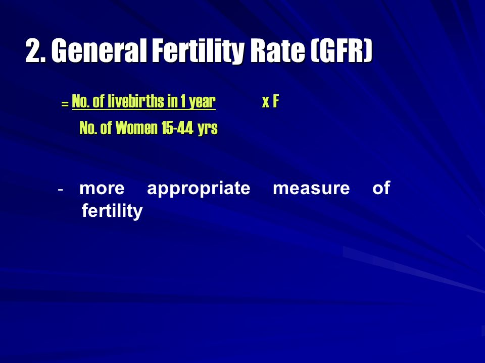 2. General Fertility Rate (GFR)