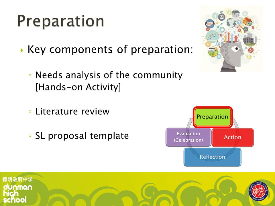 Preparation Key components of preparation: