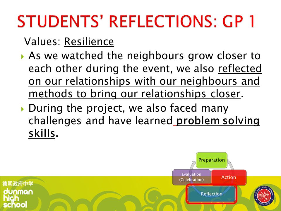 STUDENTS' REFLECTIONS: GP 1