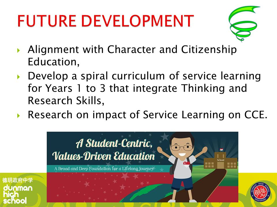 FUTURE DEVELOPMENT Alignment with Character and Citizenship Education,