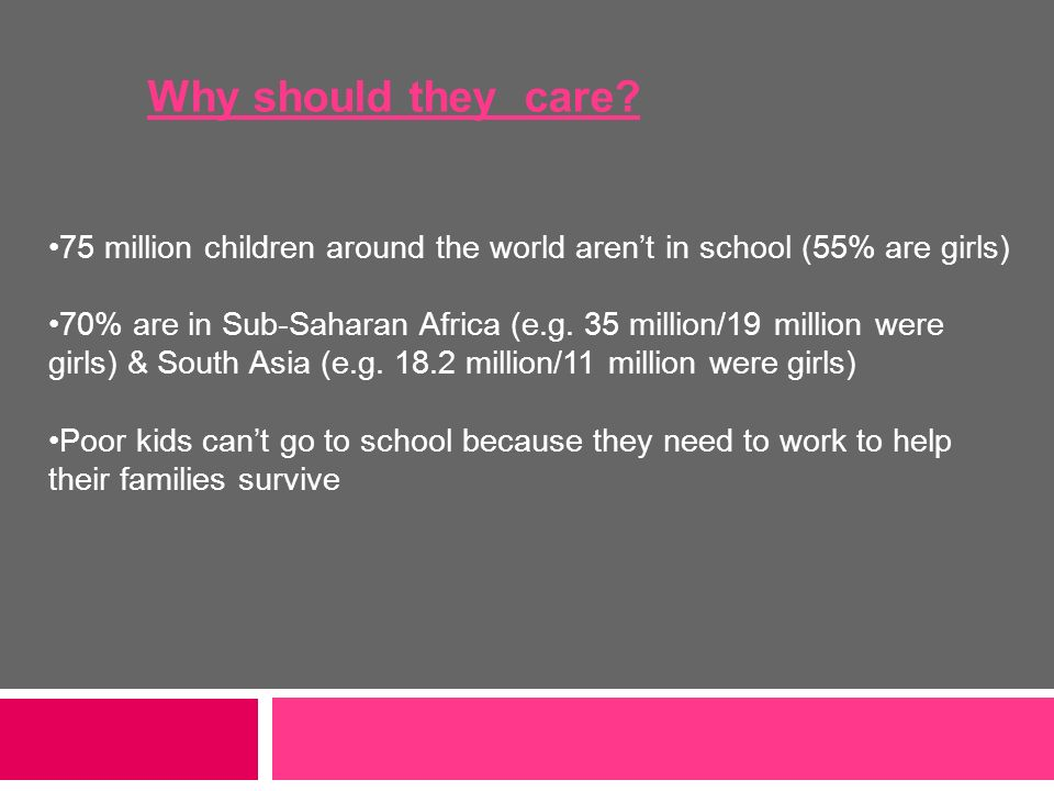 Why should they care 75 million children around the world aren't in school (55% are girls)